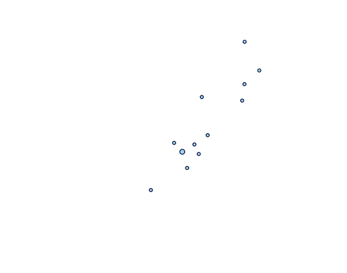 suporte mapa